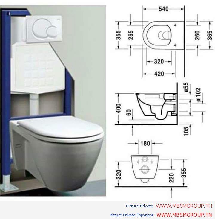 sache d'eau toilette suspendu grohe